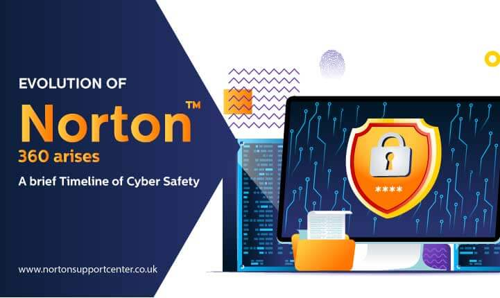 How-the-evolution-of-Norton-360-arises-A-brief-Timeline-of-Cyber-Safety